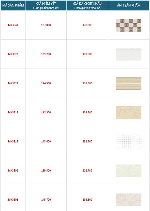 giá gạch ốp tường 30x60 giá rẻ 2