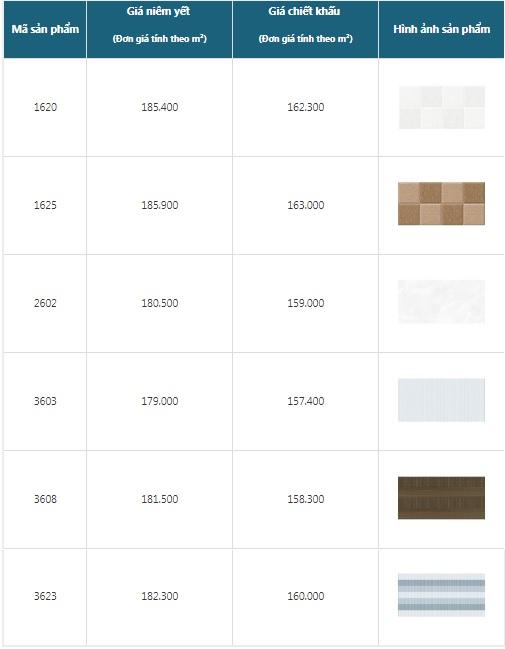 giá gạch ốp tường 30x60 giá rẻ